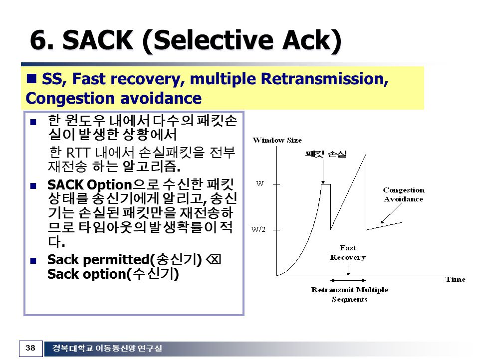 6. SACK (Selective Ack)  SS, Fast recovery, multiple Retransmission, Congestion avoidance. 한 윈도우 내에서 다수의 패킷손실이 발생한 상황에서.
