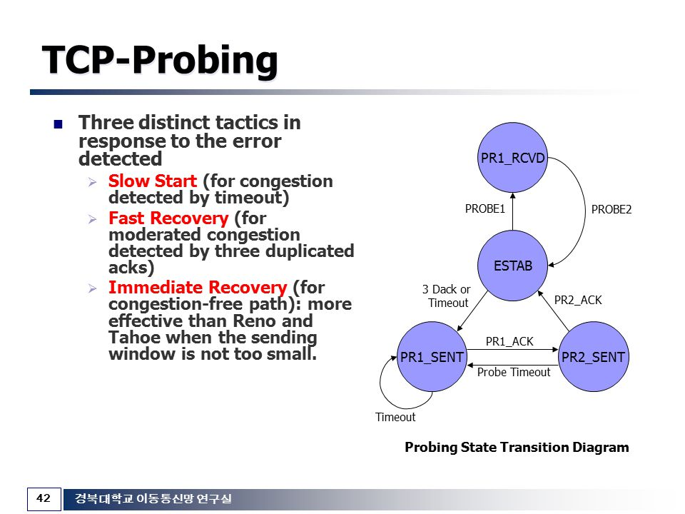 Probing State Transition Diagram