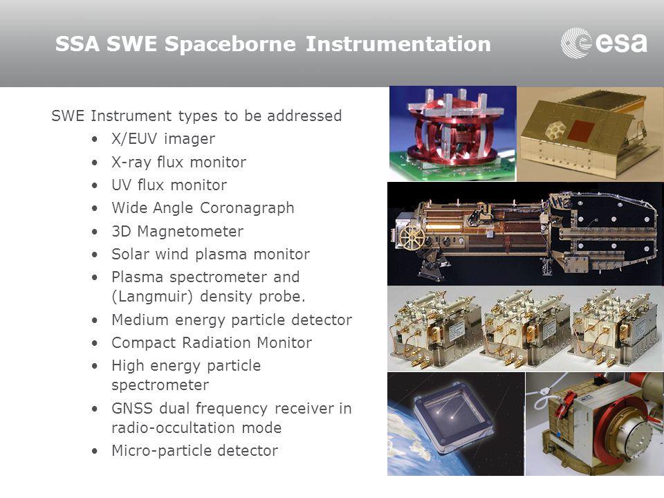 SSA SWE Spaceborne Instrumentation