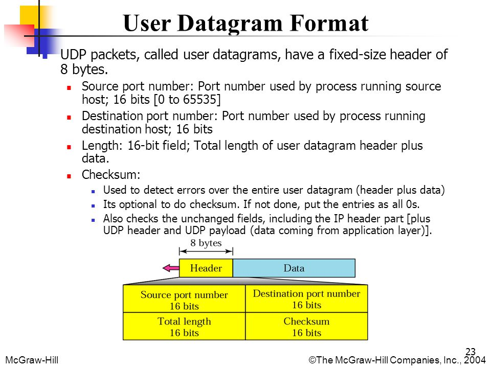 User Datagram Format UDP packets, called user datagrams, have a fixed-size header of 8 bytes.