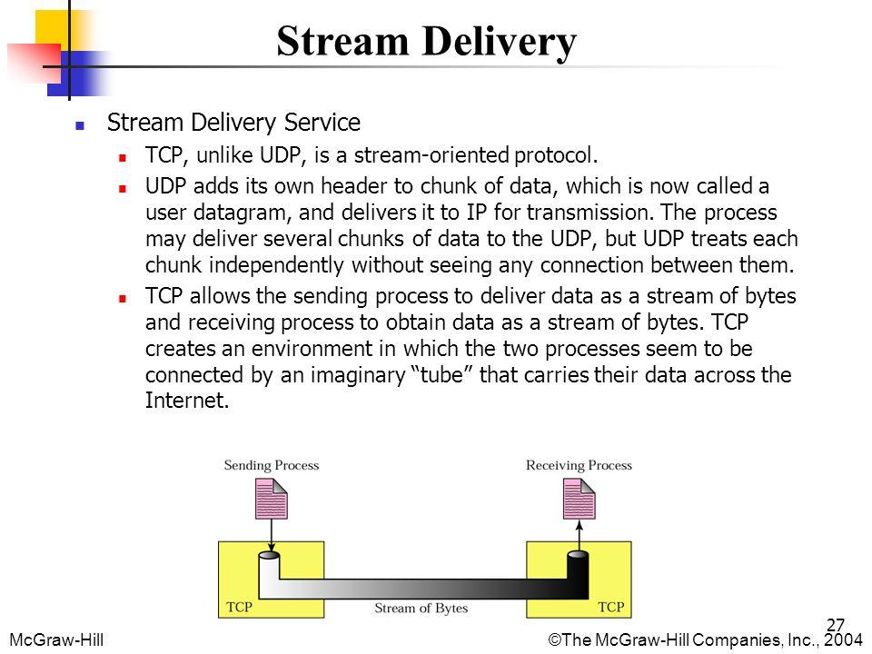 Stream Delivery Stream Delivery Service