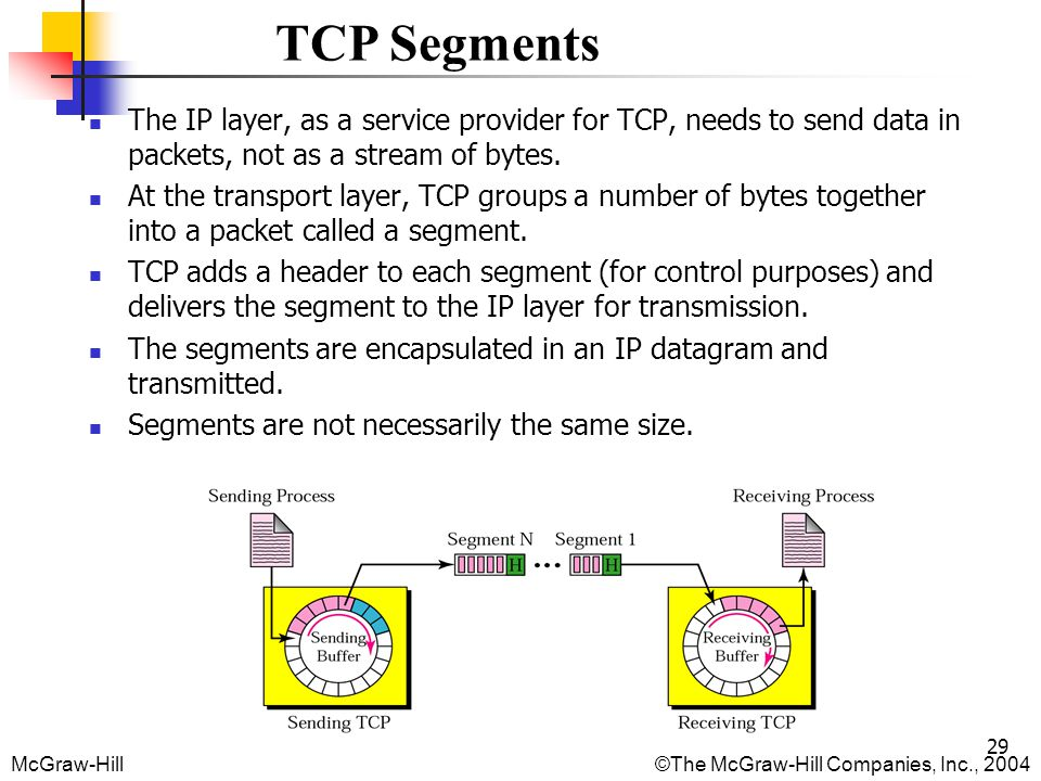 TCP Segments The IP layer, as a service provider for TCP, needs to send data in packets, not as a stream of bytes.