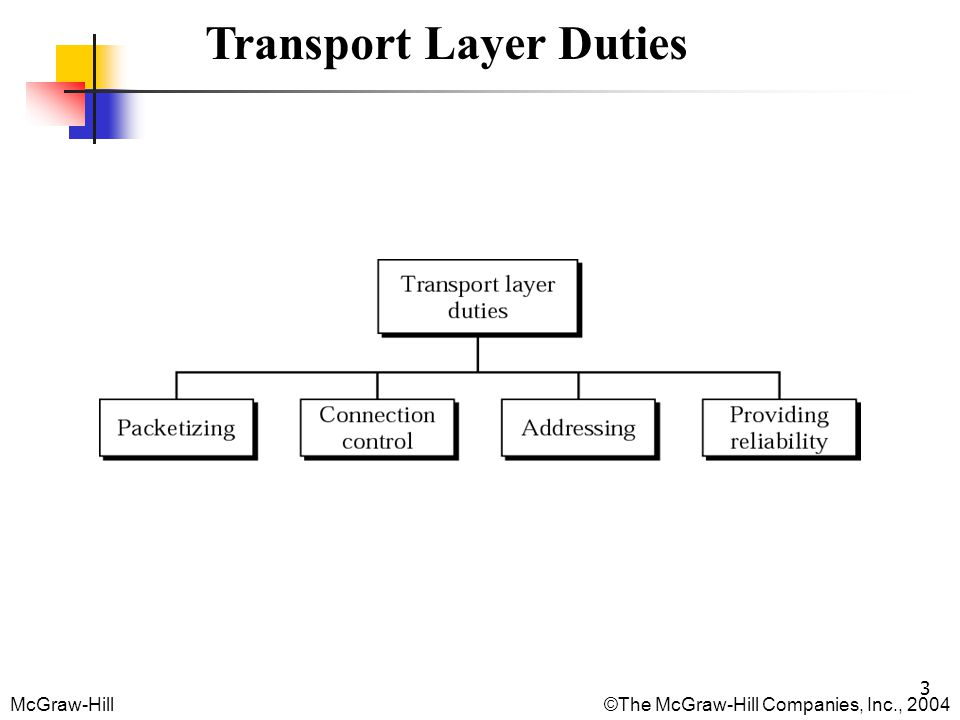 Transport Layer Duties