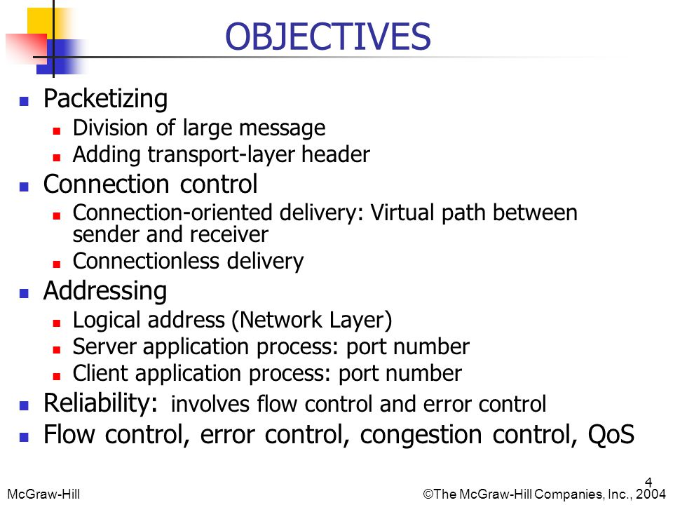 OBJECTIVES Packetizing Connection control Addressing