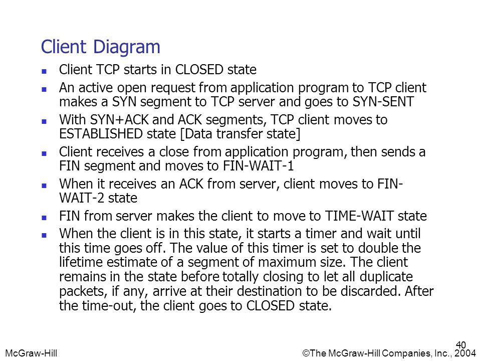 Client Diagram Client TCP starts in CLOSED state