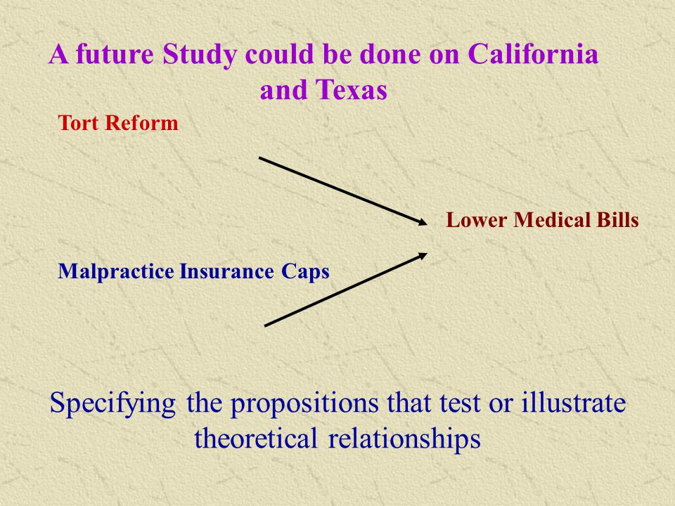 A future Study could be done on California and Texas