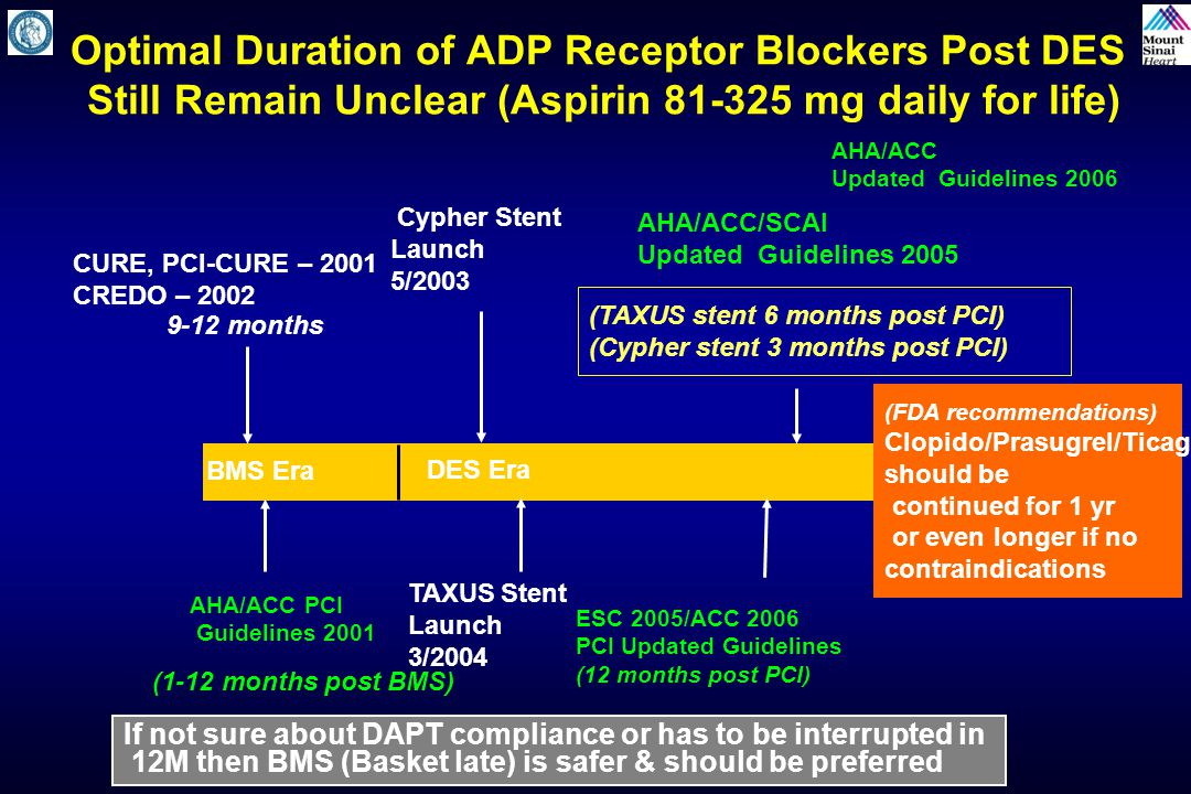 Optimal Duration of ADP Receptor Blockers Post DES Still Remain Unclear (Aspirin 81-325 mg daily for life)
