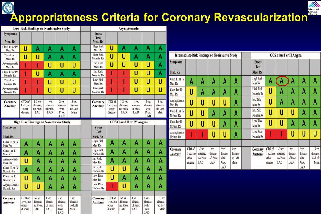 Appropriateness Criteria for Coronary Revascularization