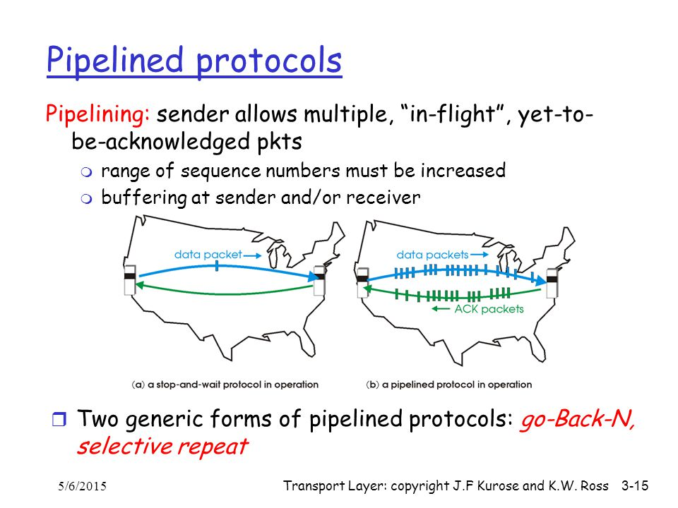 Pipelined protocols Pipelining: sender allows multiple, in-flight , yet-to-be-acknowledged pkts. range of sequence numbers must be increased.