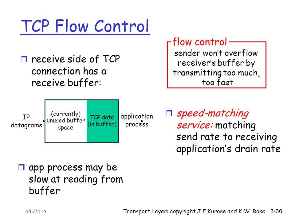 TCP Flow Control flow control
