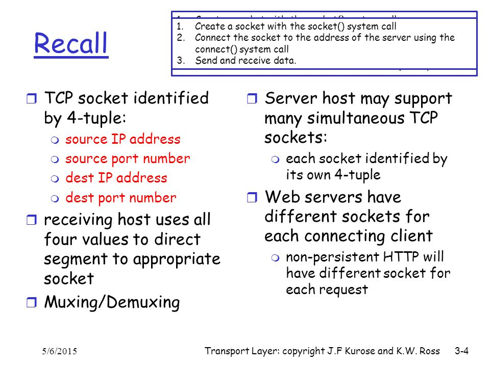 Recall TCP socket identified by 4-tuple: