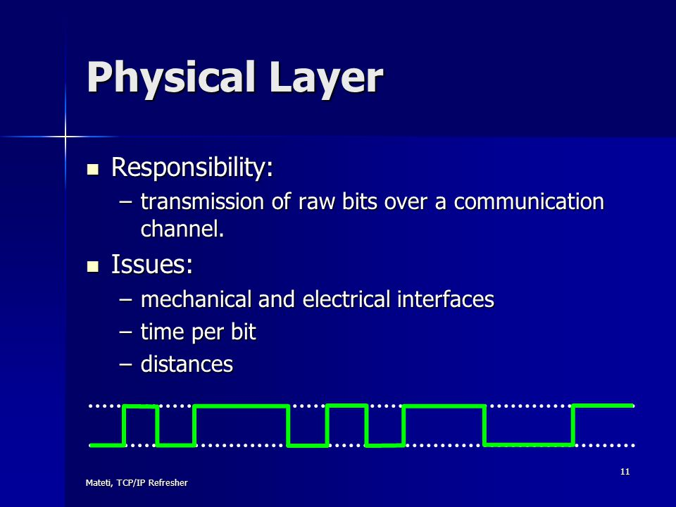 Physical Layer Responsibility: Issues: