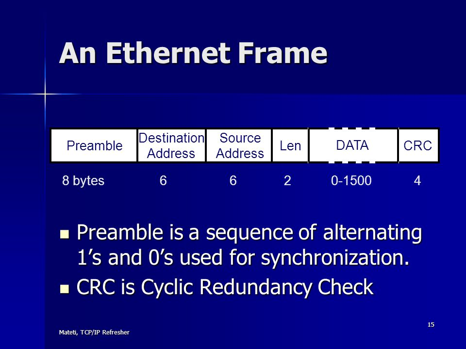 An Ethernet Frame Preamble. Destination. Address. Source. Len. CRC. DATA. 8 bytes. 6. 6. 2.