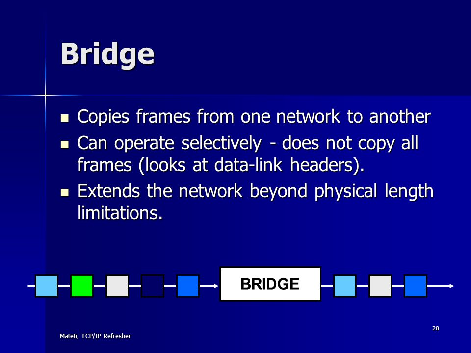 Bridge Copies frames from one network to another