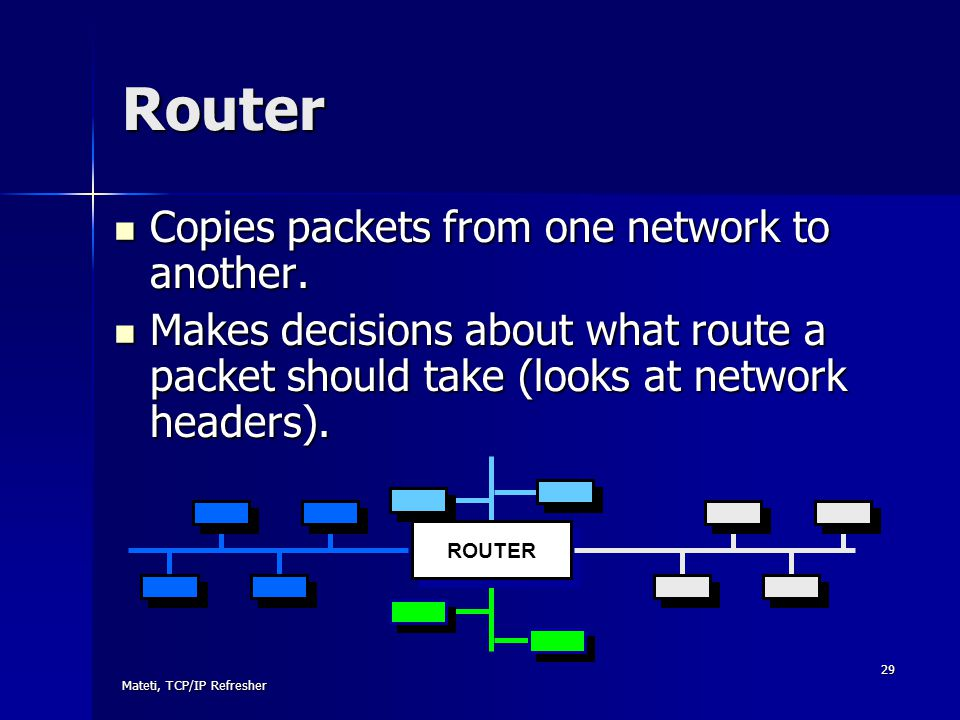 Router Copies packets from one network to another.