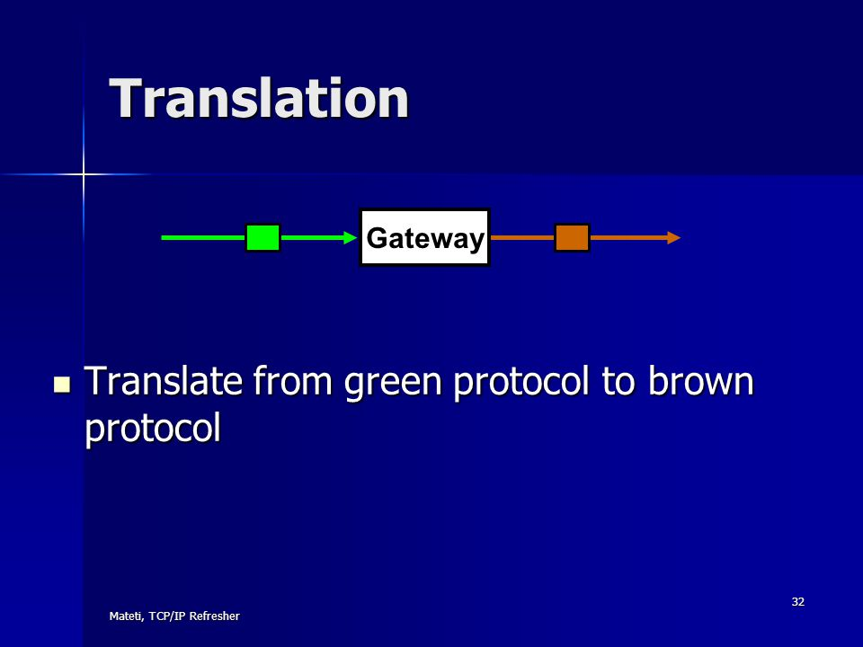 Translation Translate from green protocol to brown protocol Gateway