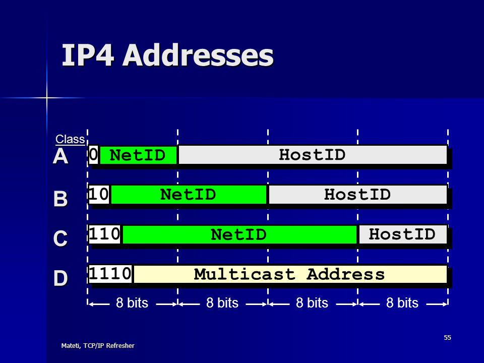 IP4 Addresses A B C D NetID HostID 10 110 1110 Multicast Address