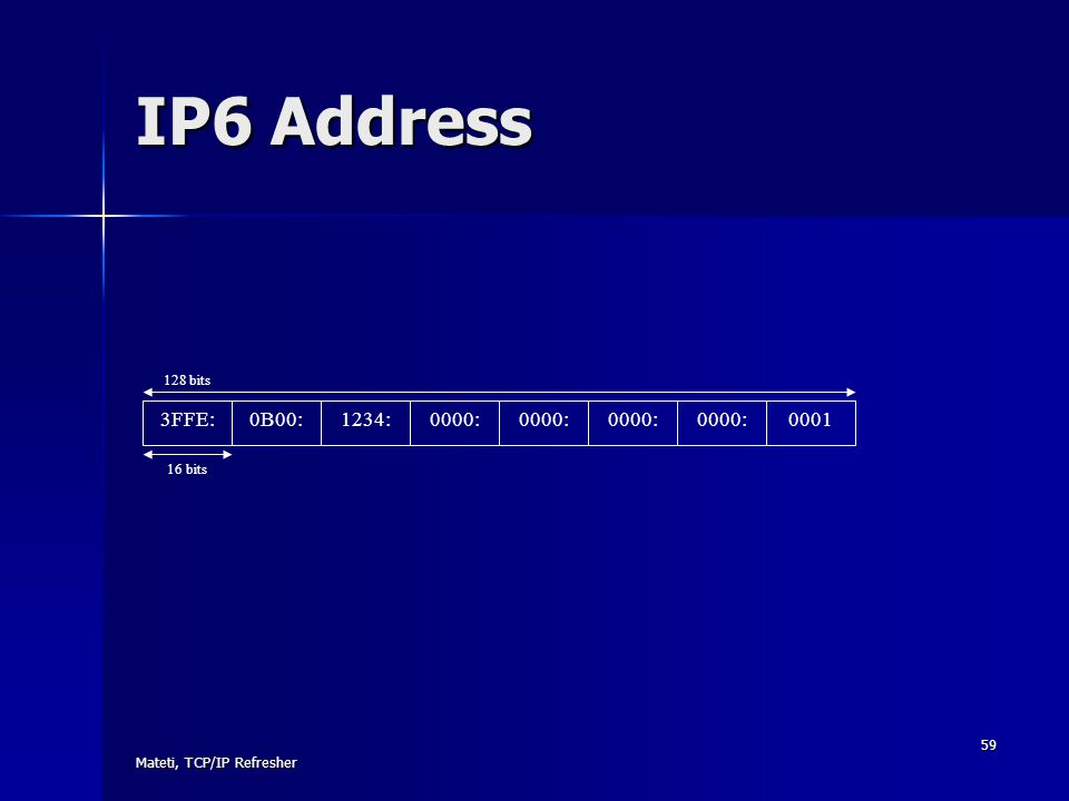 IP6 Address 3FFE: 0B00: 1234: 0000: 0001 128 bits 16 bits