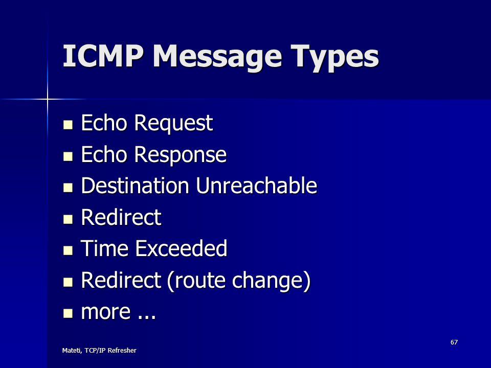 ICMP Message Types Echo Request Echo Response Destination Unreachable