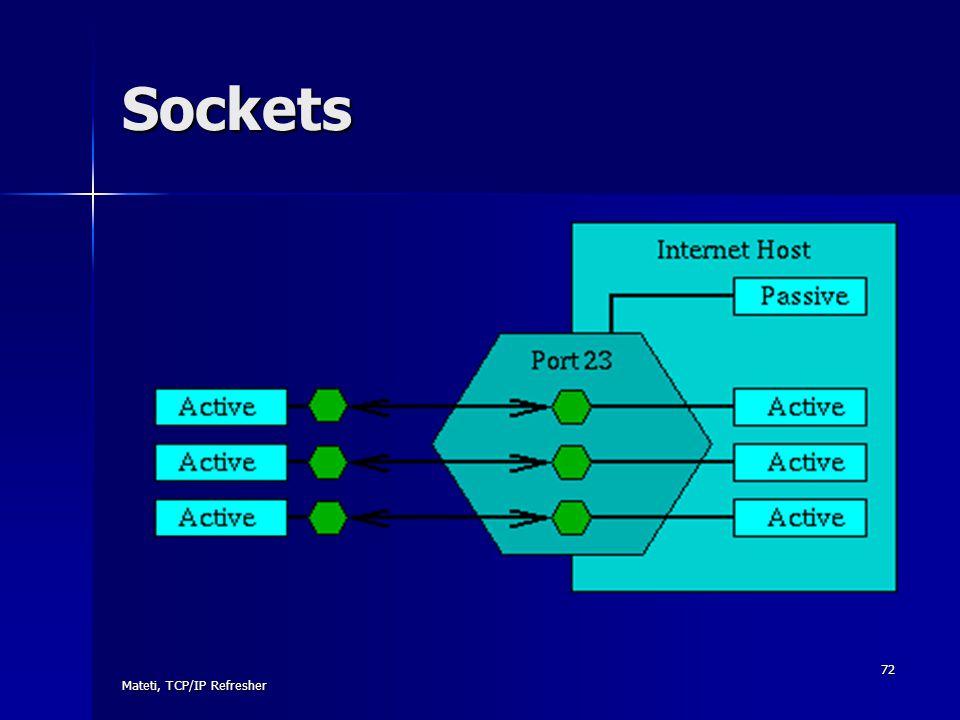Sockets Mateti, TCP/IP Refresher