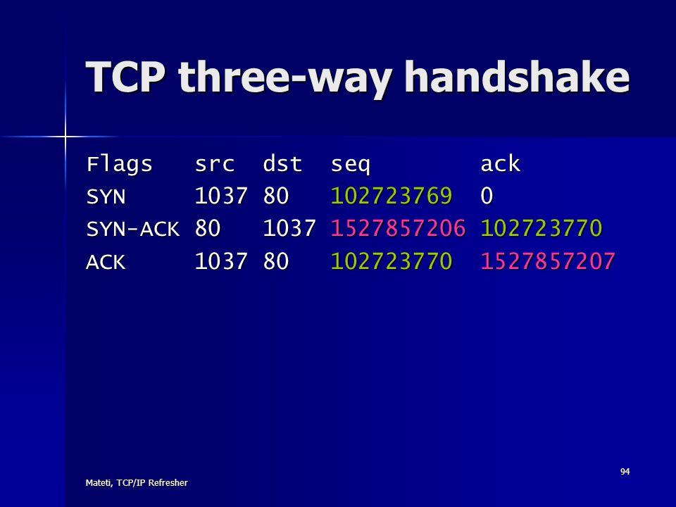 TCP three-way handshake
