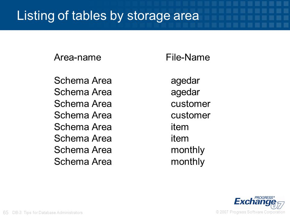 Listing of tables by storage area