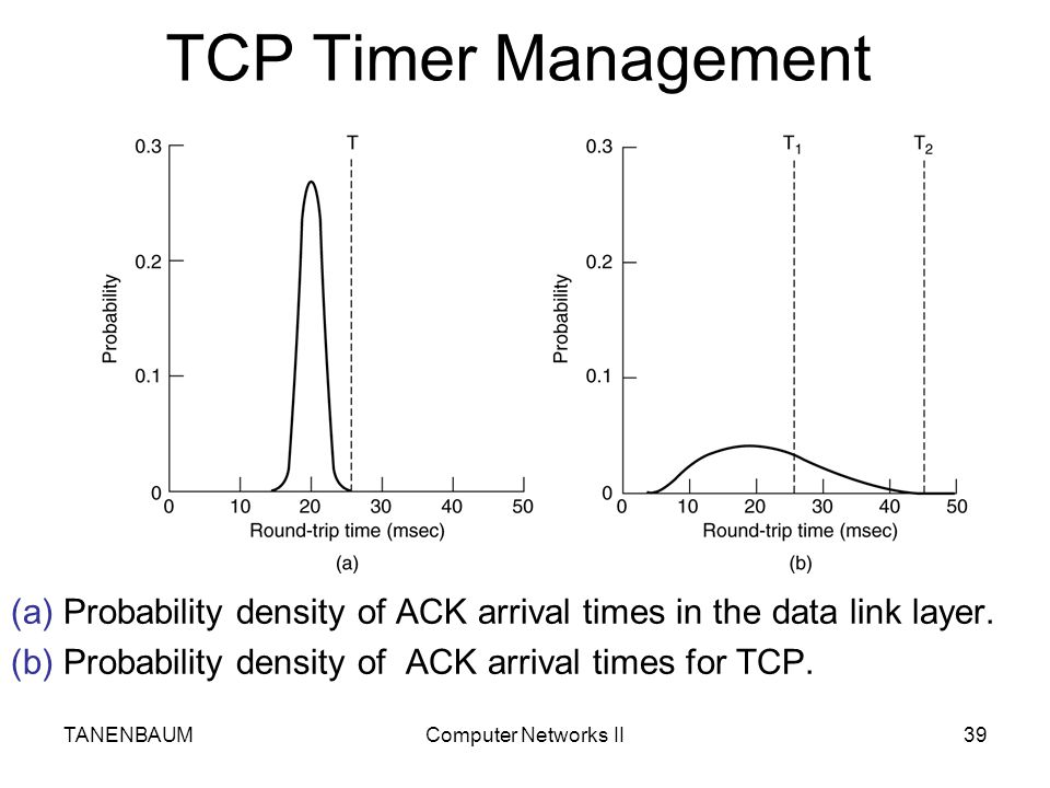 TCP Timer Management (a) Probability density of ACK arrival times in the data link layer. (b) Probability density of ACK arrival times for TCP.