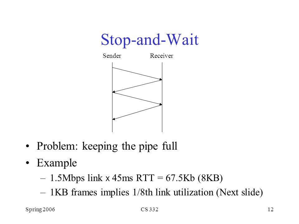 Stop-and-Wait Problem: keeping the pipe full Example