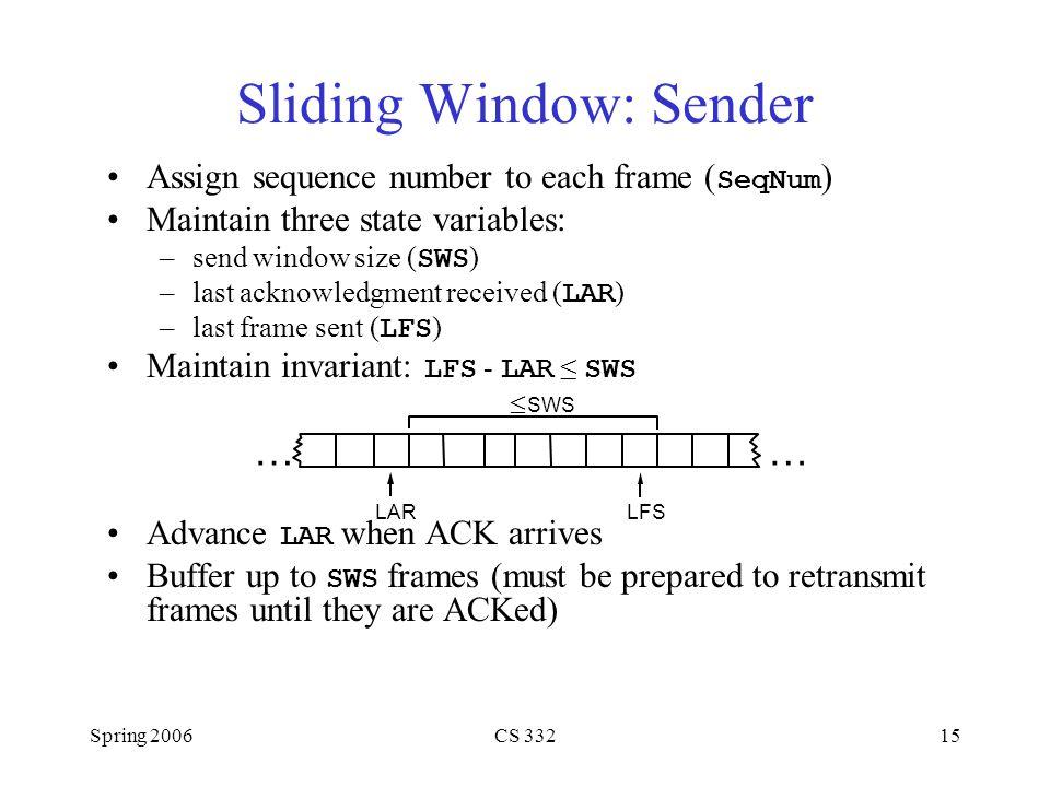 Sliding Window: Sender