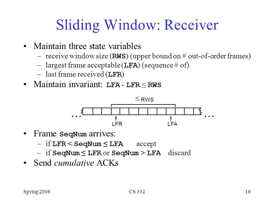 Sliding Window: Receiver