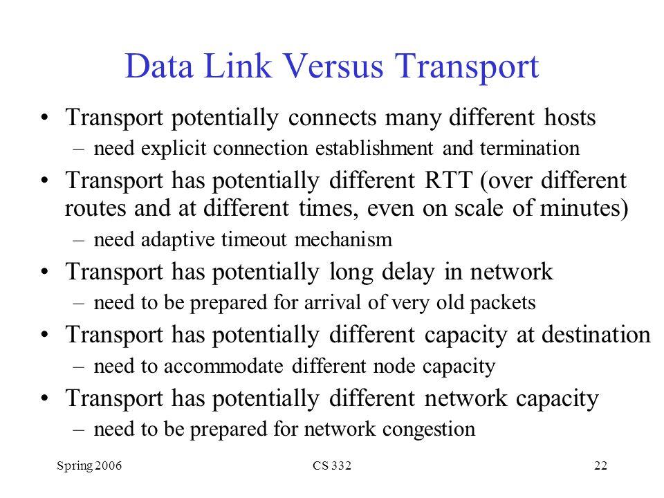 Data Link Versus Transport