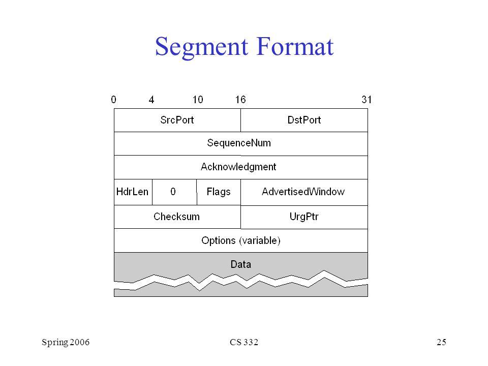Segment Format Spring 2006 CS 332