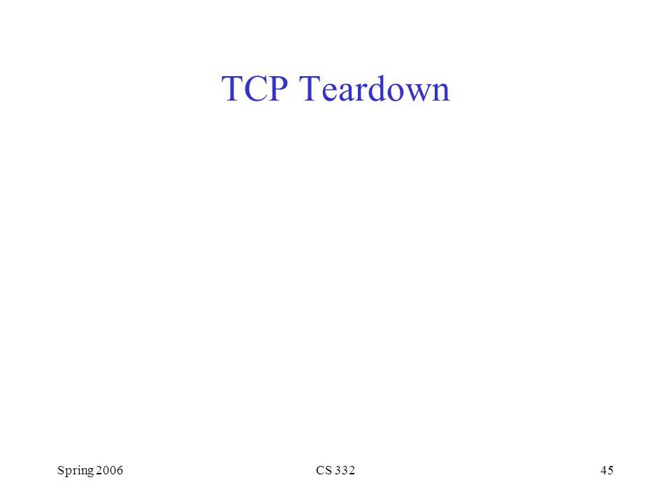 TCP Teardown Spring 2006 CS 332