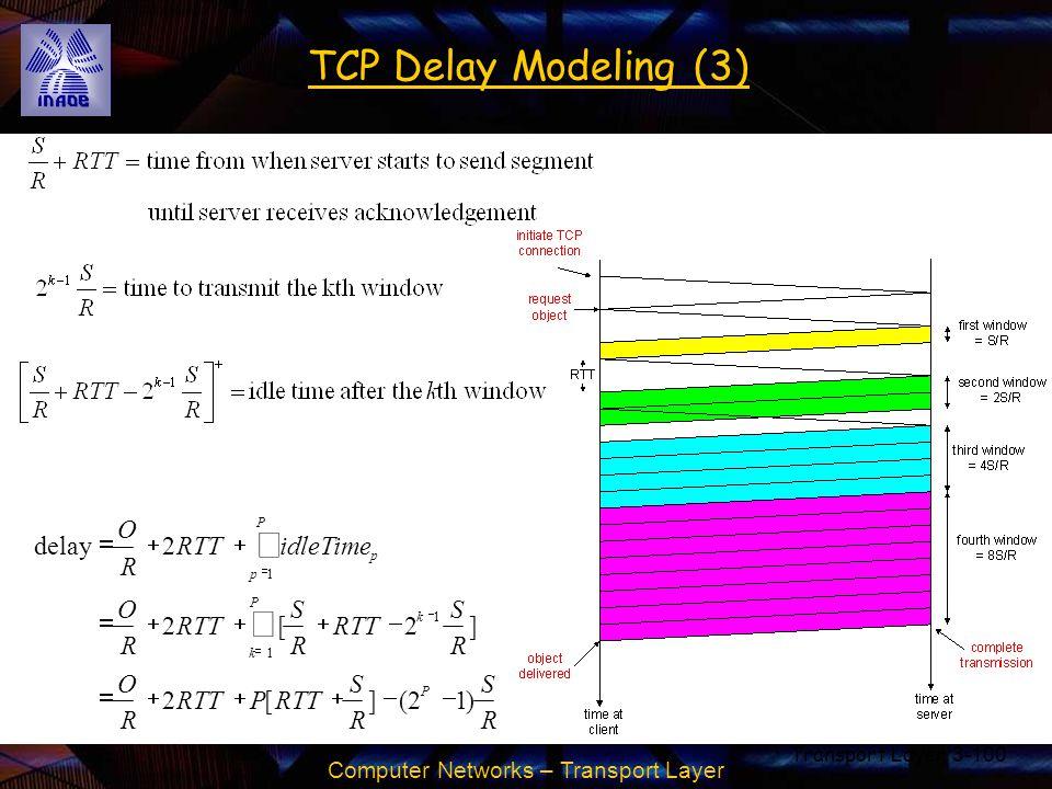 TCP Delay Modeling (3) å å O delay = + 2 RTT + idleTime R O S S = + 2