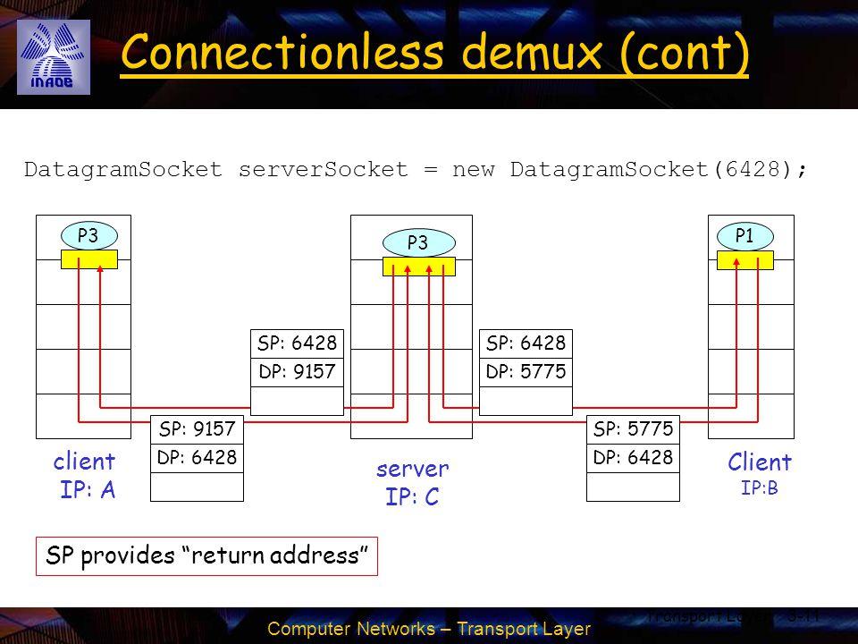 Connectionless demux (cont)