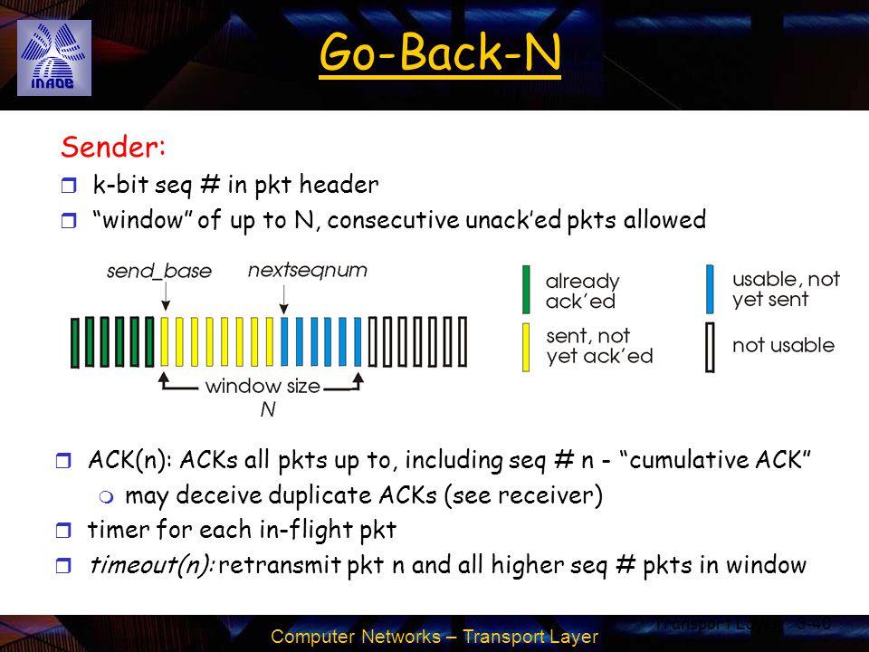 Go-Back-N Sender: k-bit seq # in pkt header