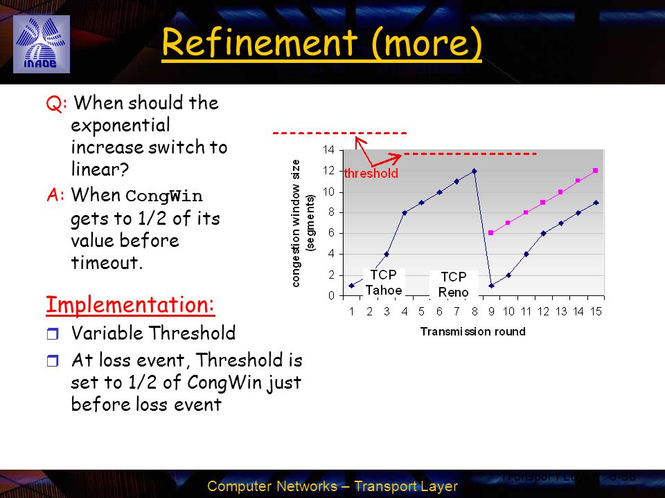 Refinement (more) Implementation: