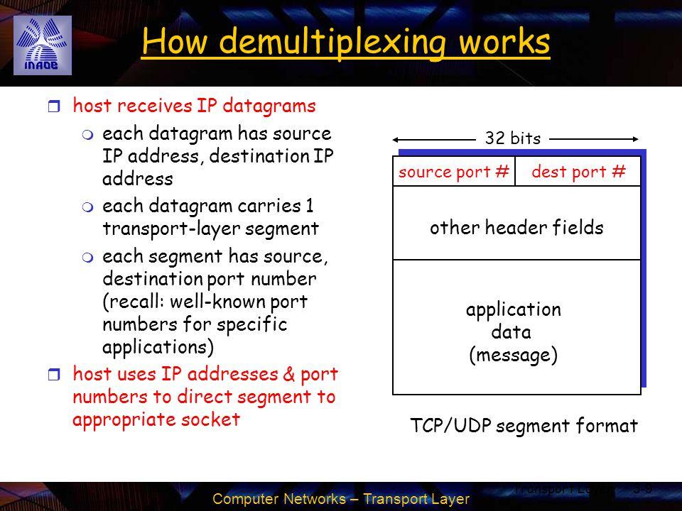 How demultiplexing works
