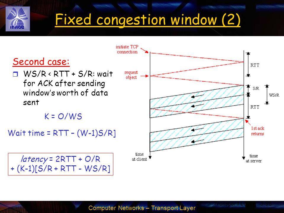 Fixed congestion window (2)