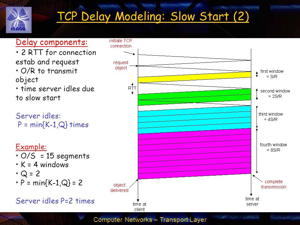 TCP Delay Modeling: Slow Start (2)