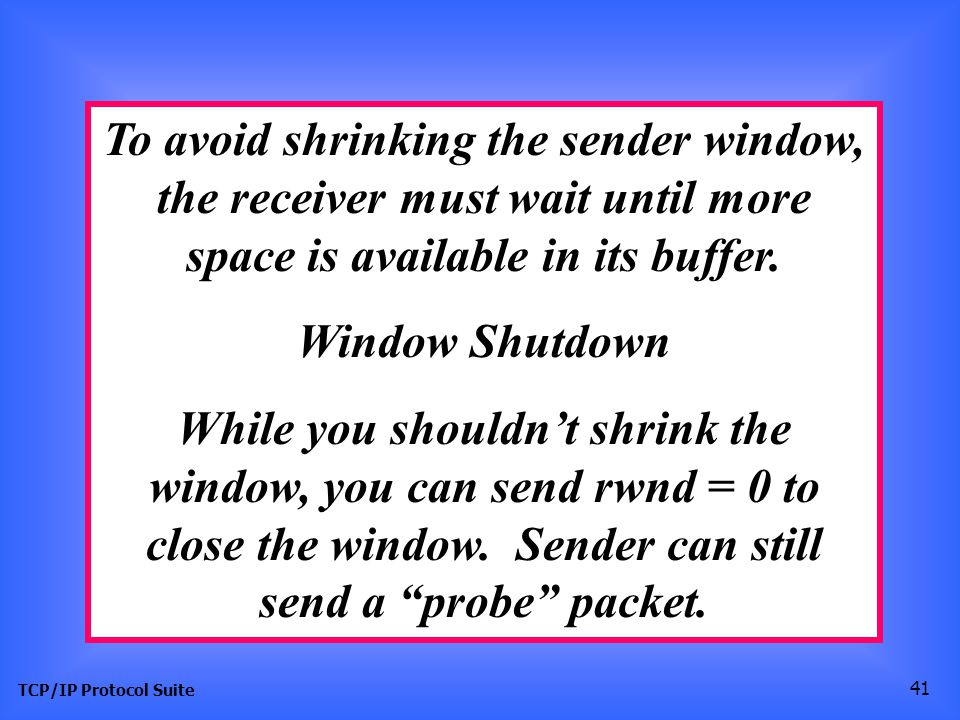 To avoid shrinking the sender window, the receiver must wait until more space is available in its buffer.