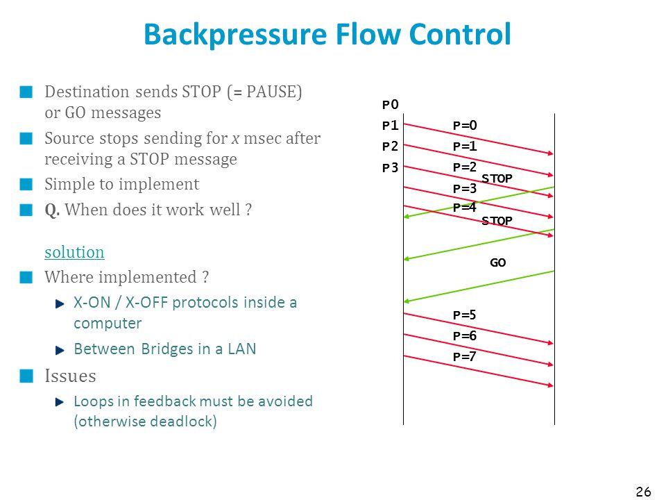 Backpressure Flow Control