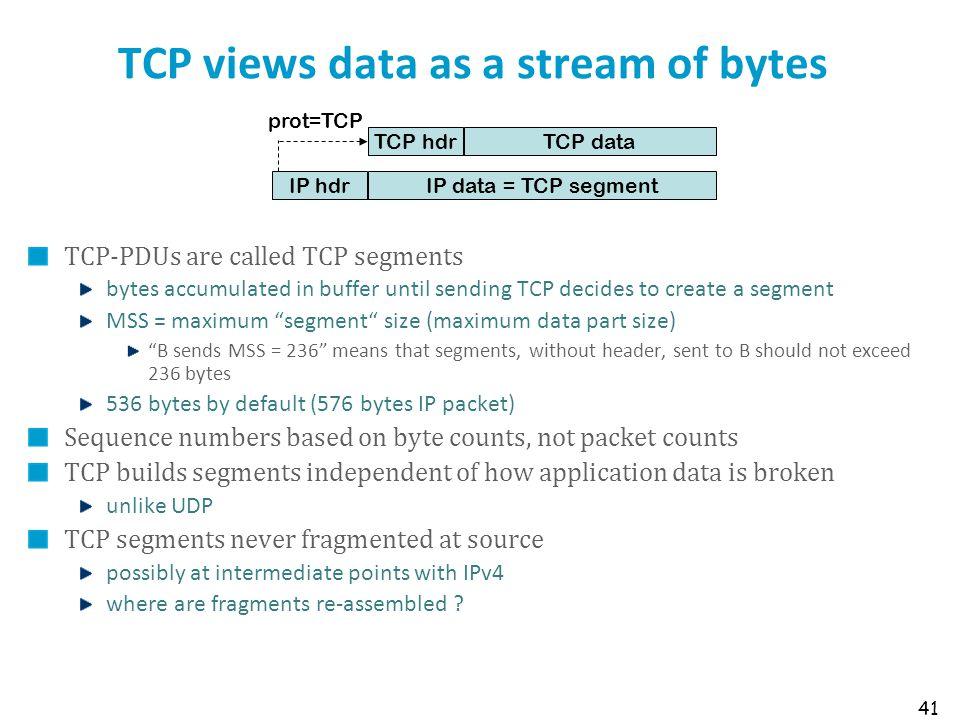 TCP views data as a stream of bytes