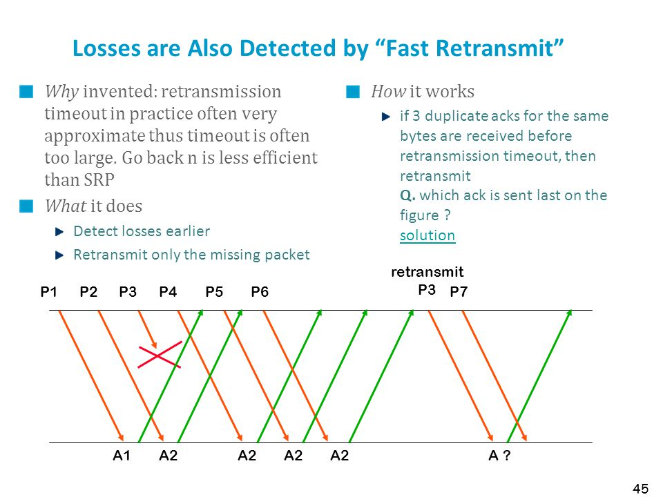 Losses are Also Detected by Fast Retransmit