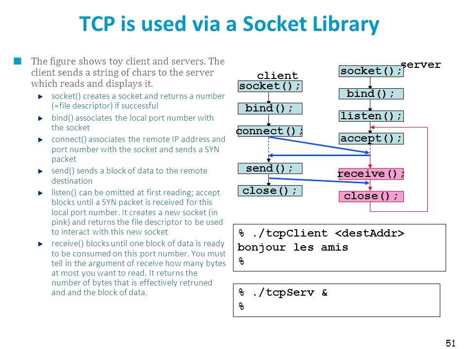 TCP is used via a Socket Library