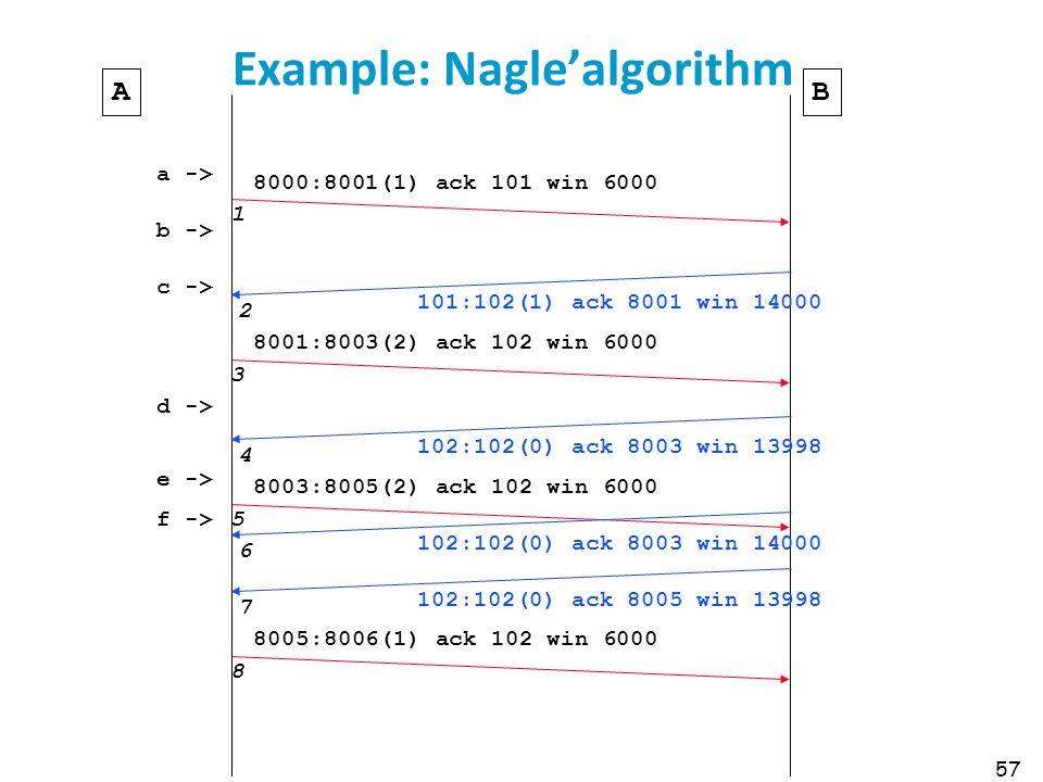 Example: Nagle'algorithm