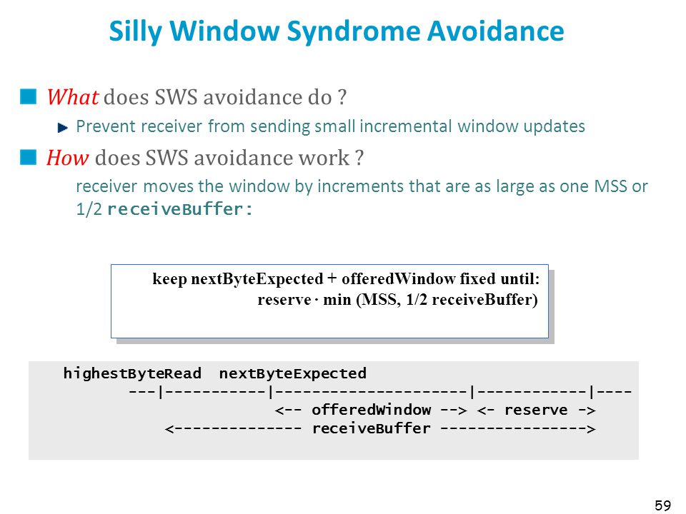 Silly Window Syndrome Avoidance