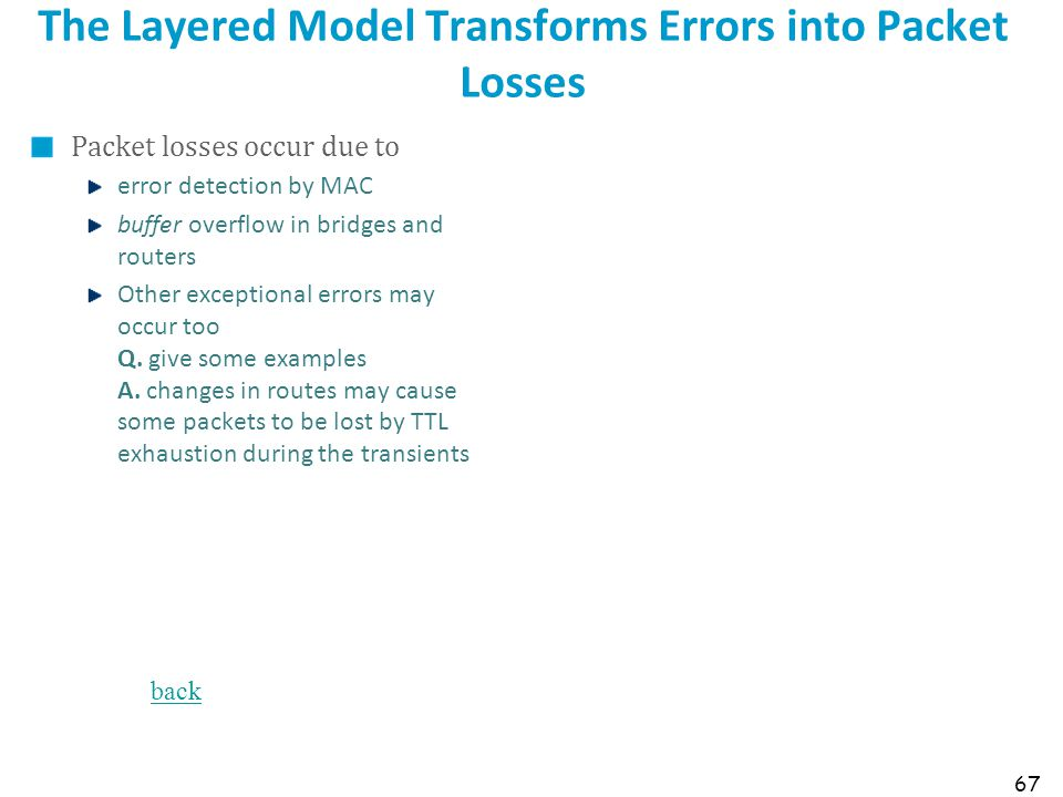 The Layered Model Transforms Errors into Packet Losses