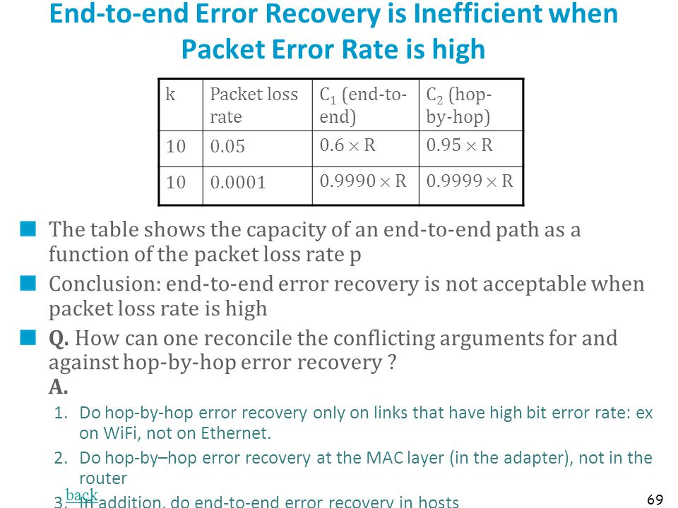 End-to-end Error Recovery is Inefficient when Packet Error Rate is high