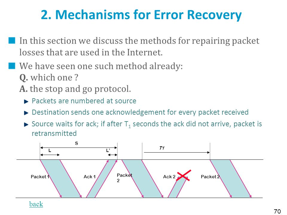 2. Mechanisms for Error Recovery